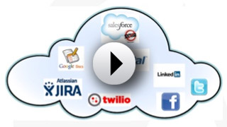 WSO2 Integration Platform - The Most Comprehensive Integration Platform for your Connected Business - Thursday, June 05, 2014